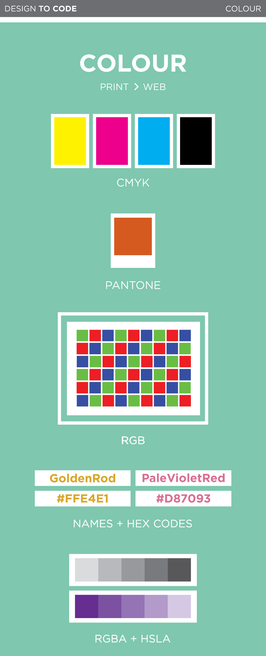 Color picker online rgba - Dtc_colours